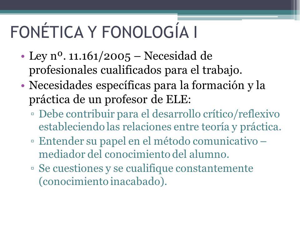FONÉTICA Y FONOLOGÍA I Ley nº.