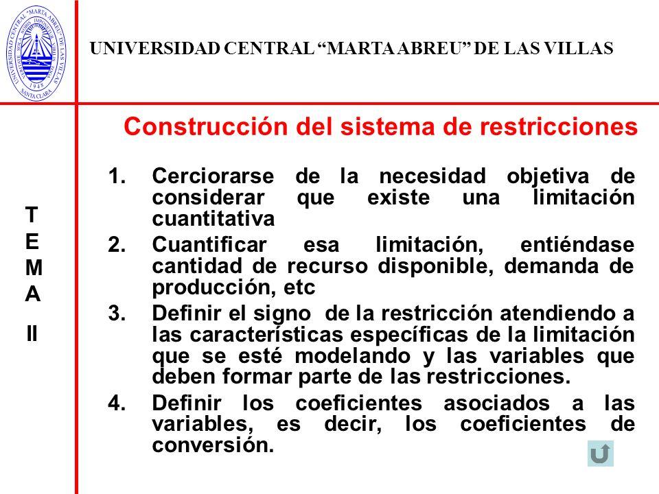 Construcción del sistema de restricciones 1.Cerciorarse de la necesidad objetiva de considerar que existe una limitación cuantitativa 2.Cuantificar es