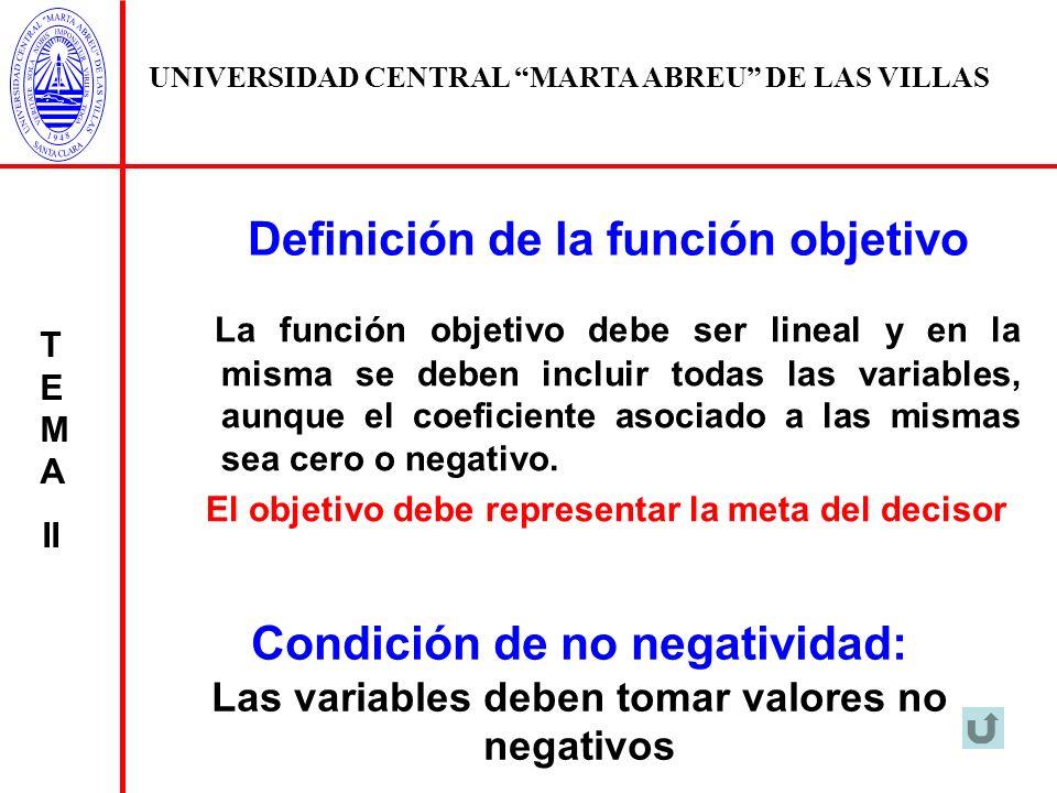 Definición de la función objetivo La función objetivo debe ser lineal y en la misma se deben incluir todas las variables, aunque el coeficiente asocia