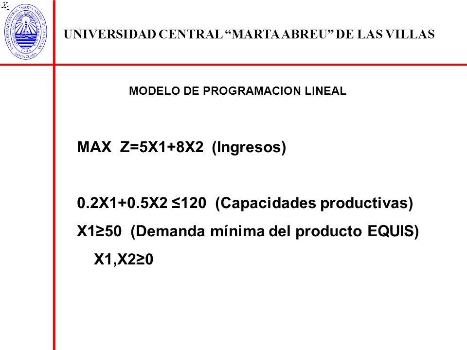 UNIVERSIDAD CENTRAL MARTA ABREU DE LAS VILLAS MODELO DE PROGRAMACION LINEAL MAX Z=5X1+8X2 (Ingresos) 0.2X1+0.5X2 120 (Capacidades productivas) X150 (D