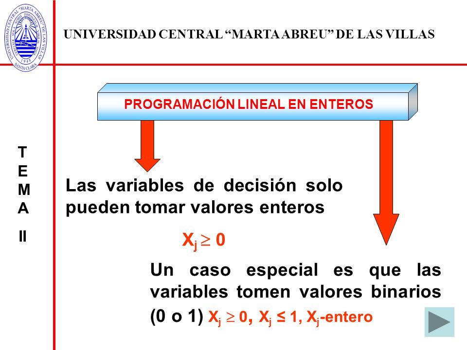 UNIVERSIDAD CENTRAL MARTA ABREU DE LAS VILLAS PROGRAMACIÓN LINEAL EN ENTEROS T E M A II Las variables de decisión solo pueden tomar valores enteros X