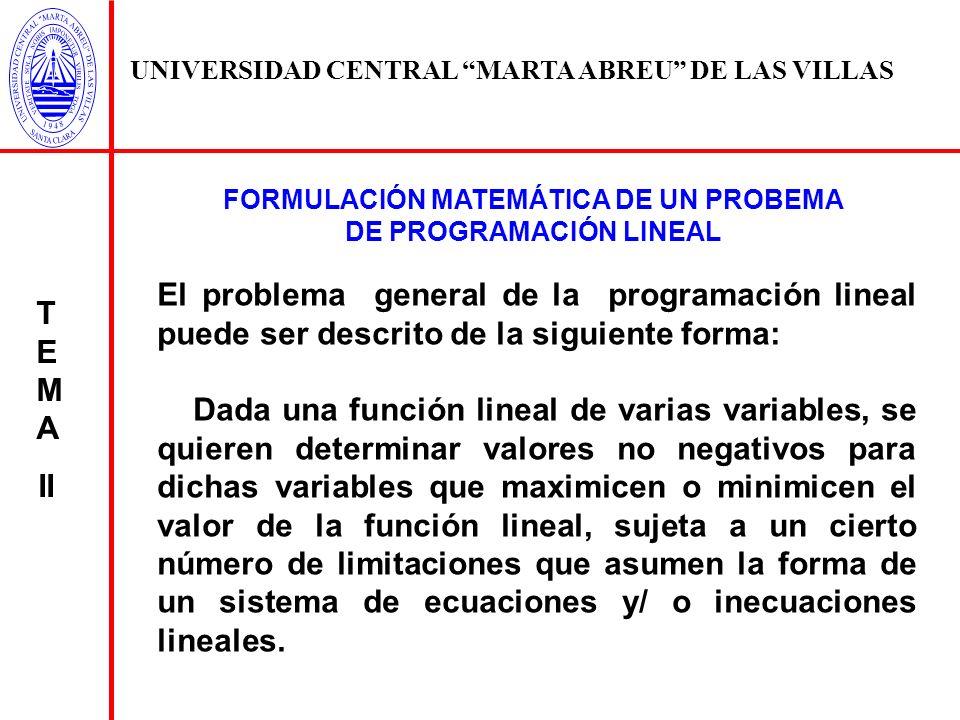 Modelo general de programación lineal Z = C 1 X 1 + C 2 X 2 +...