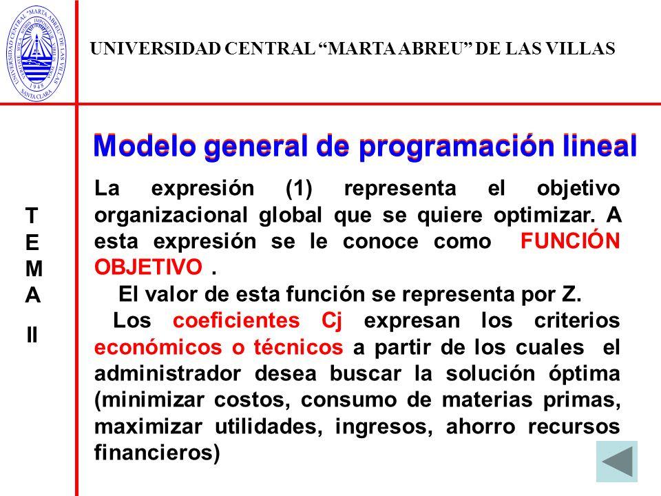 UNIVERSIDAD CENTRAL MARTA ABREU DE LAS VILLAS T E M A II Modelo general de programación lineal Las Xj son las variables de decisión del modelo que se pretenda diseñar.