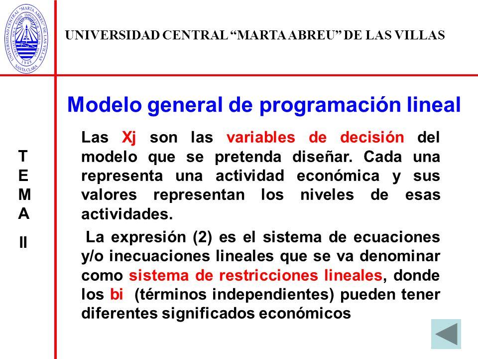 UNIVERSIDAD CENTRAL MARTA ABREU DE LAS VILLAS T E M A II La expresión (3) establece que las variables del modelo solo pueden tomar valores no negativos, A esta expresión se le conoce como condición de no negatividad.