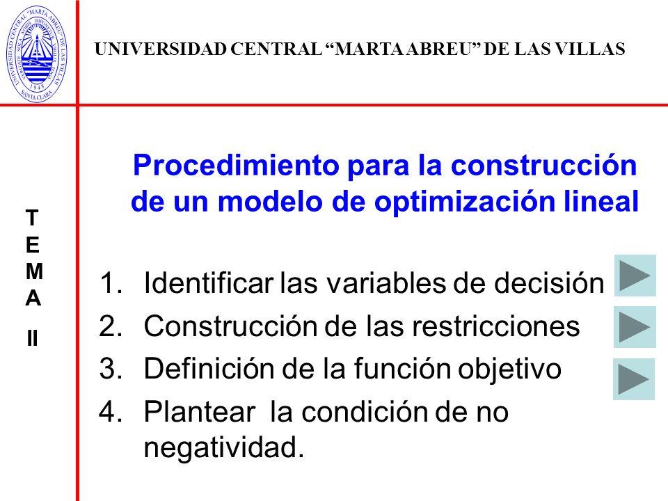 Identificación de las variables de decisión Las variables de decisión son los elementos a través de los cuales se logra el objetivo que se persigue La definición de las variables de decisión implica identificar cada una de las actividades en que se descompone el problema que se estudia y se realiza en dos etapas fundamentales: Definición conceptual Definición dimensional Definición temporal UNIVERSIDAD CENTRAL MARTA ABREU DE LAS VILLAS T E M A II