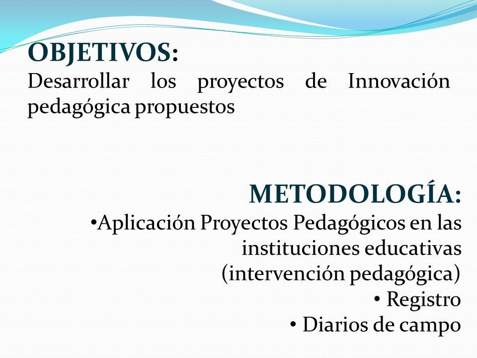 OBJETIVOS: Desarrollar los proyectos de Innovación pedagógica propuestos METODOLOGÍA: Aplicación Proyectos Pedagógicos en las instituciones educativas