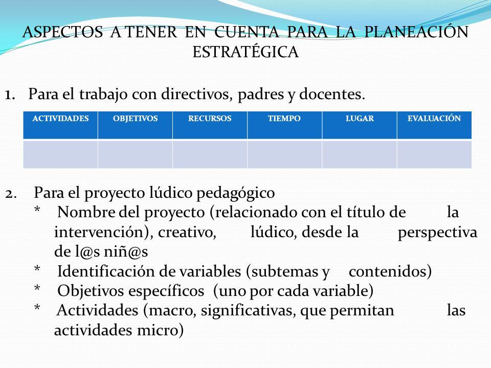 ASPECTOS A TENER EN CUENTA PARA LA PLANEACIÓN ESTRATÉGICA 1. Para el trabajo con directivos, padres y docentes. 2. Para el proyecto lúdico pedagógico