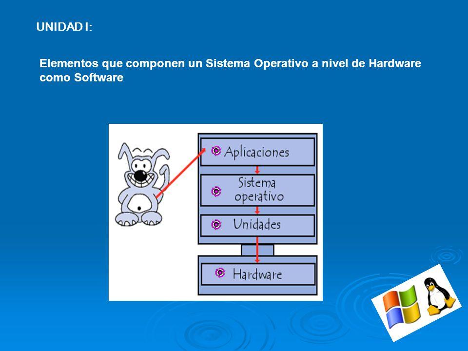 Funciones del Sistema Operativo 1) Aceptar todos los trabajos y conservarlos hasta su finalización.