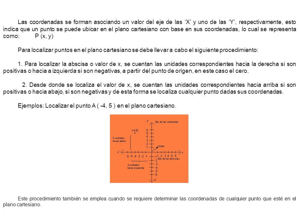 Determinar las coordenadas del punto M.Las coordenadas del punto M son (3,-5).