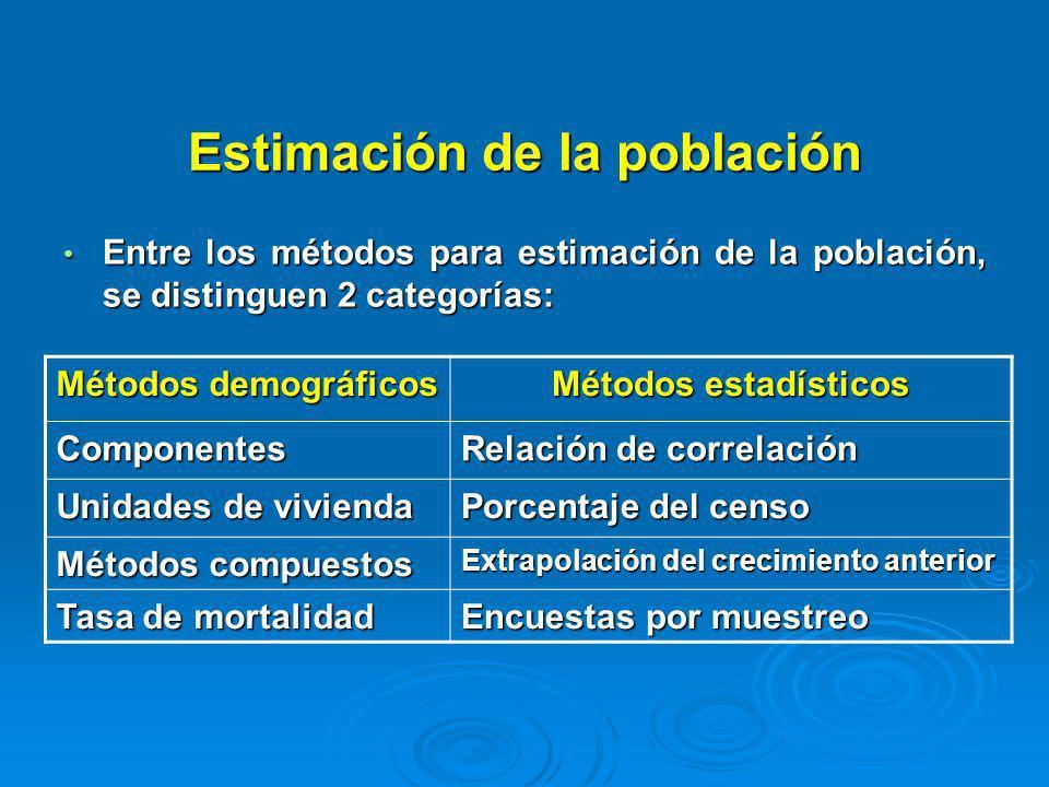 Estimación de la población Entre los métodos para estimación de la población, se distinguen 2 categorías: Entre los métodos para estimación de la pobl