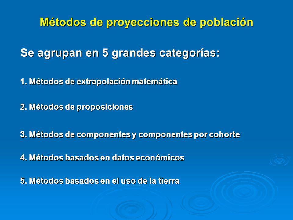 Métodos de proyecciones de población Se agrupan en 5 grandes categorías: 1. Métodos de extrapolación matemática 2. Métodos de proposiciones 3. Métodos