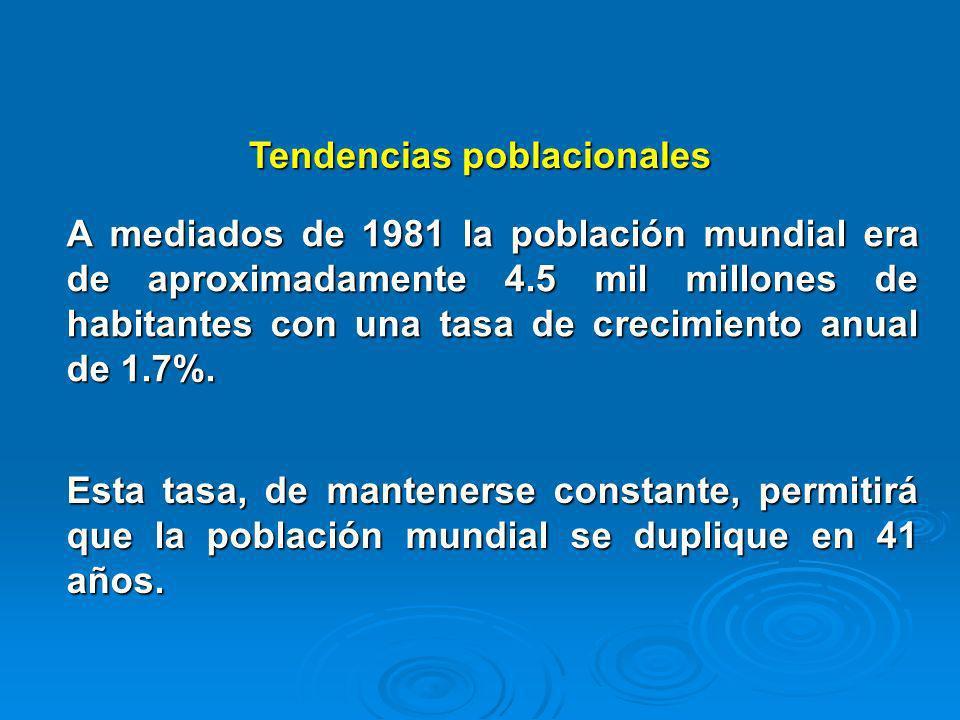 Tendencias poblacionales A mediados de 1981 la población mundial era de aproximadamente 4.5 mil millones de habitantes con una tasa de crecimiento anu