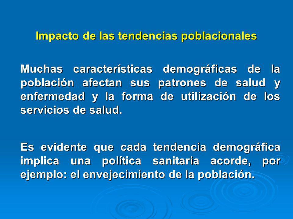 Impacto de las tendencias poblacionales Muchas características demográficas de la población afectan sus patrones de salud y enfermedad y la forma de u