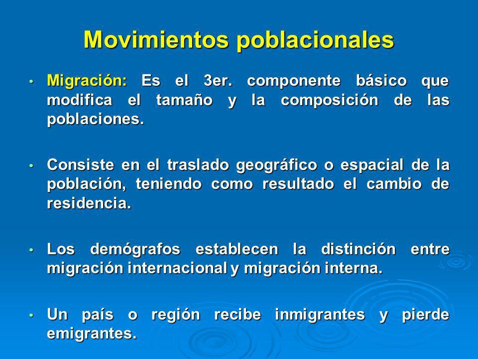 Movimientos poblacionales Migración: Es el 3er. componente básico que modifica el tamaño y la composición de las poblaciones. Migración: Es el 3er. co