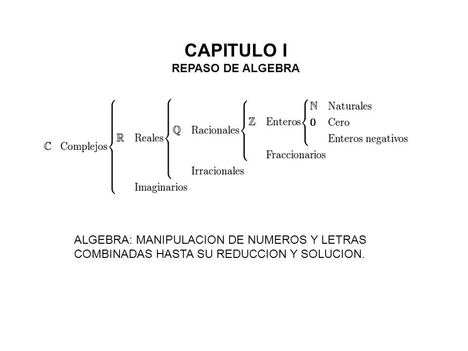 CAPITULO I REPASO DE ALGEBRA CAPITULO II ECUACIONES DE UNA VARIABLE ALGEBRA: MANIPULACION DE NUMEROS Y LETRAS COMBINADAS HASTA SU REDUCCION Y SOLUCION