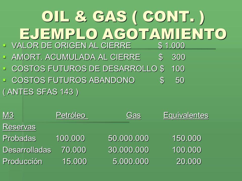 OIL & GAS ( CONT. ) EJEMPLO AGOTAMIENTO VALOR DE ORIGEN AL CIERRE $ 1.000 VALOR DE ORIGEN AL CIERRE $ 1.000 AMORT. ACUMULADA AL CIERRE $ 300 AMORT. AC
