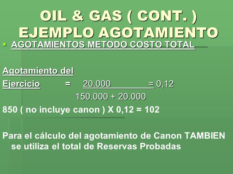 OIL & GAS ( CONT. ) EJEMPLO AGOTAMIENTO AGOTAMIENTOS METODO COSTO TOTAL AGOTAMIENTOS METODO COSTO TOTAL Agotamiento del Ejercicio = 20.000 = 0,12 150.