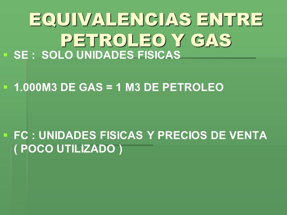 EQUIVALENCIAS ENTRE PETROLEO Y GAS SE : SOLO UNIDADES FISICAS 1.000M3 DE GAS = 1 M3 DE PETROLEO FC : UNIDADES FISICAS Y PRECIOS DE VENTA ( POCO UTILIZ