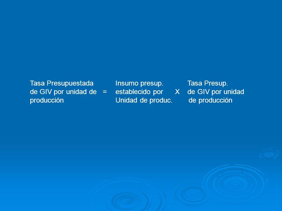 Tasa Presupuestada de GIV por unidad de = producción Insumo presup. Tasa Presup. establecido por X de GIV por unidad Unidad de produc. de producción