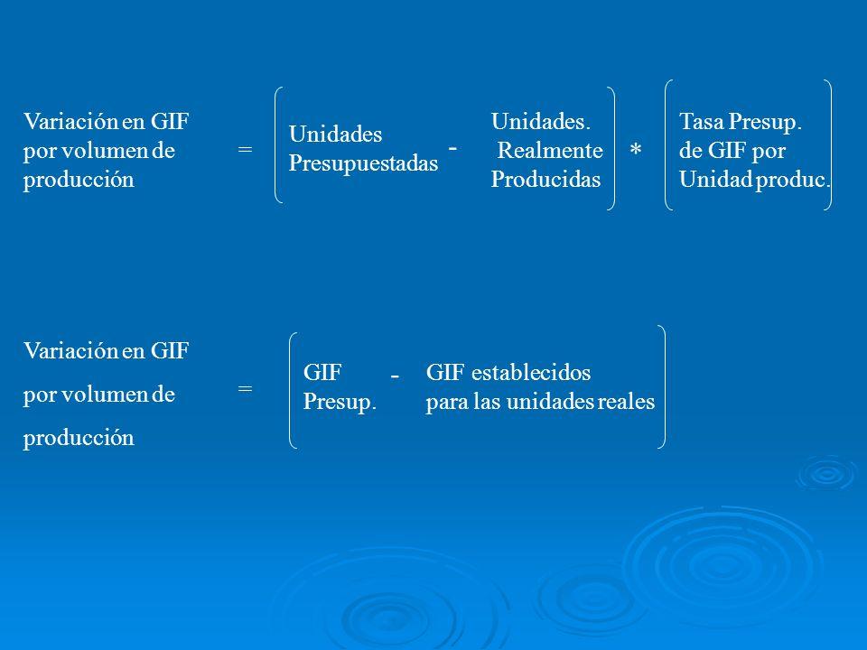 Variación en GIF por volumen de producción = Unidades Presupuestadas - Unidades. Realmente Producidas * Tasa Presup. de GIF por Unidad produc. Variaci