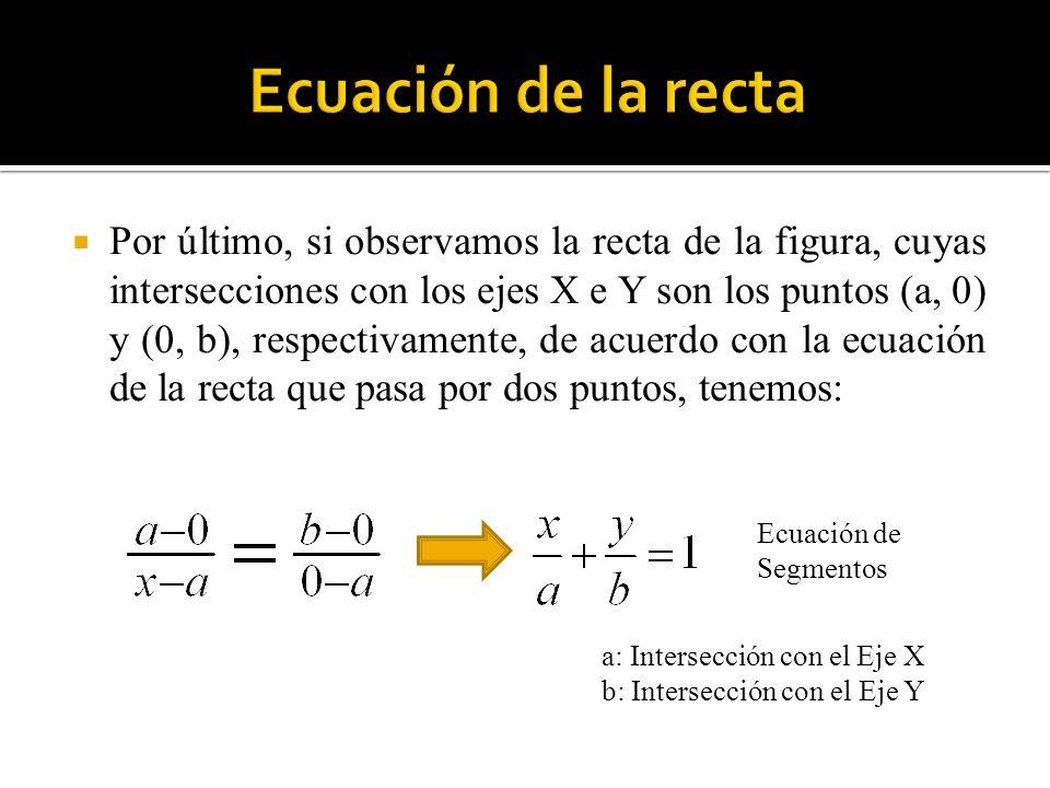 Por último, si observamos la recta de la figura, cuyas intersecciones con los ejes X e Y son los puntos (a, 0) y (0, b), respectivamente, de acuerdo c