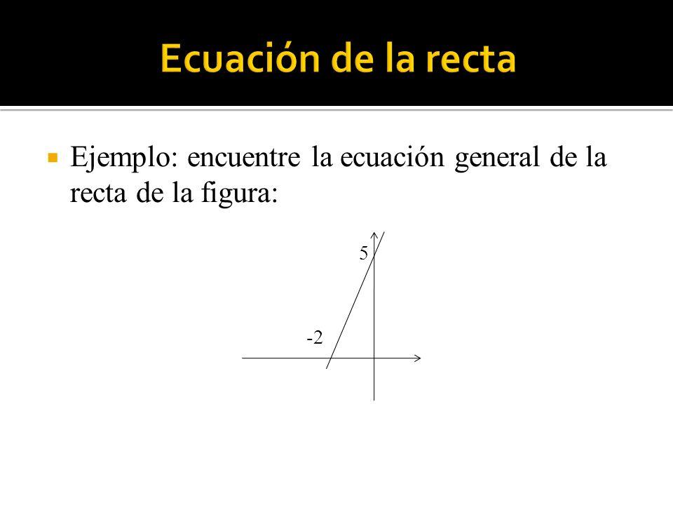 Ejemplo: encuentre la ecuación general de la recta de la figura: 5 -2