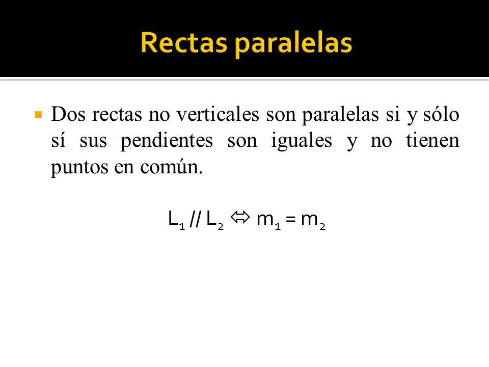 Dos rectas no verticales son paralelas si y sólo sí sus pendientes son iguales y no tienen puntos en común. L 1 // L 2 m 1 = m 2
