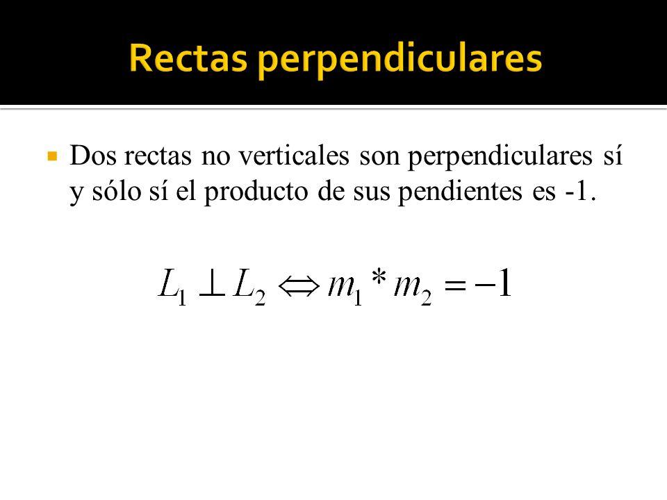 Dos rectas no verticales son perpendiculares sí y sólo sí el producto de sus pendientes es -1.