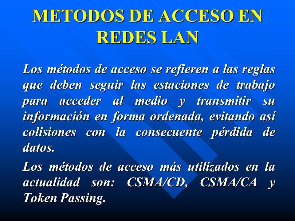 METODOS DE ACCESO EN REDES LAN Los métodos de acceso se refieren a las reglas que deben seguir las estaciones de trabajo para acceder al medio y trans