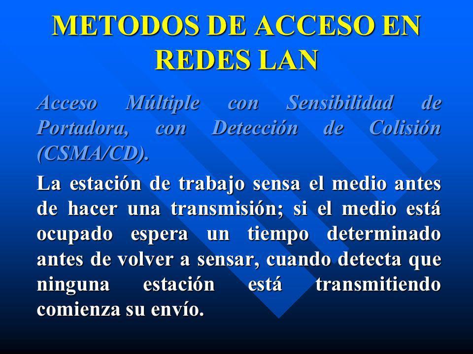 METODOS DE ACCESO EN REDES LAN Acceso Múltiple con Sensibilidad de Portadora, con Detección de Colisión (CSMA/CD). La estación de trabajo sensa el med