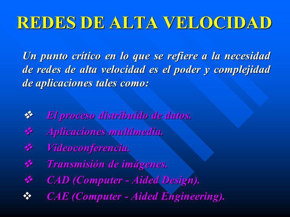REDES DE ALTA VELOCIDAD Un punto crítico en lo que se refiere a la necesidad de redes de alta velocidad es el poder y complejidad de aplicaciones tale
