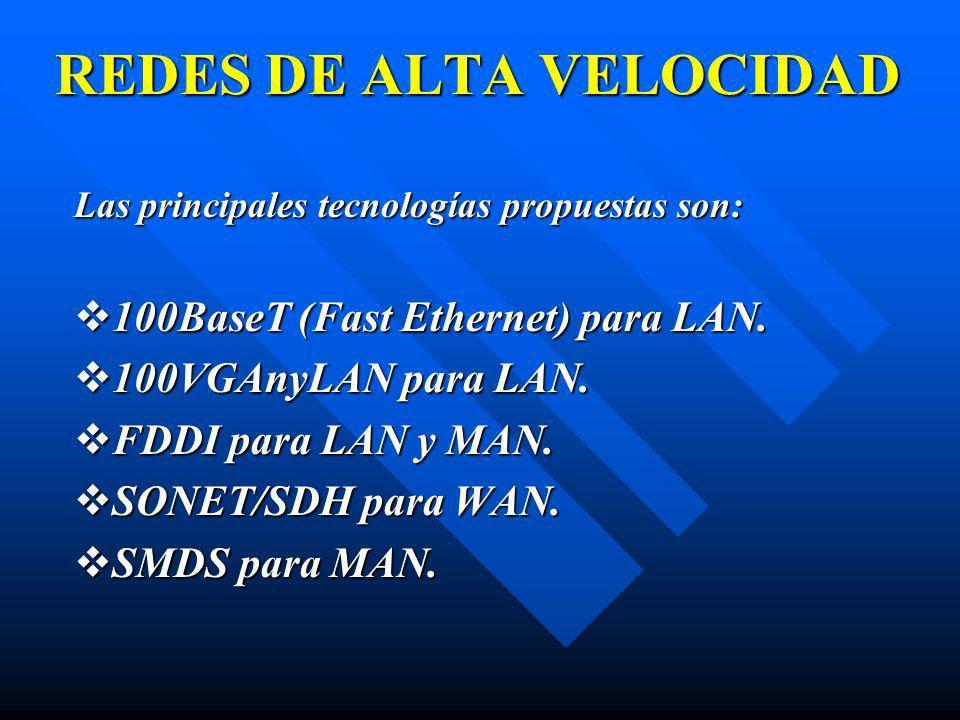 Las principales tecnologías propuestas son: 100BaseT (Fast Ethernet) para LAN. 100BaseT (Fast Ethernet) para LAN. 100VGAnyLAN para LAN. 100VGAnyLAN pa