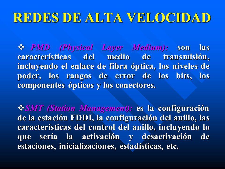 PMD (Physical Layer Medium): son las características del medio de transmisión, incluyendo el enlace de fibra óptica, los niveles de poder, los rangos