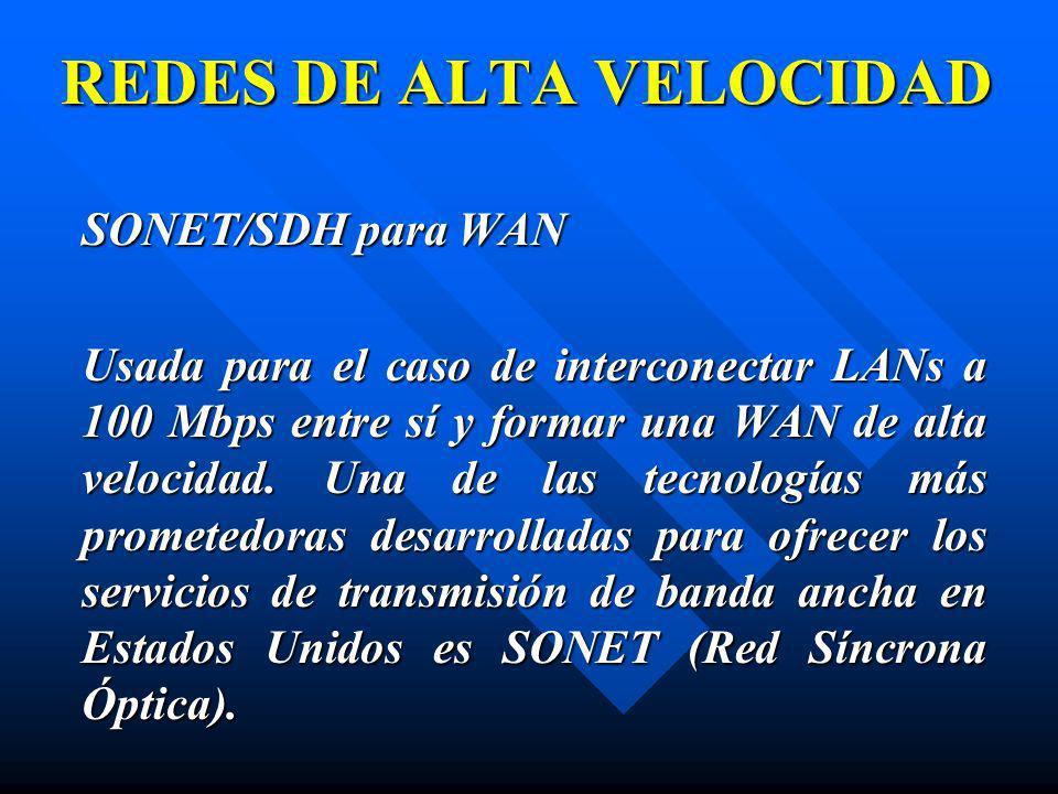 SONET/SDH para WAN Usada para el caso de interconectar LANs a 100 Mbps entre sí y formar una WAN de alta velocidad. Una de las tecnologías más promete