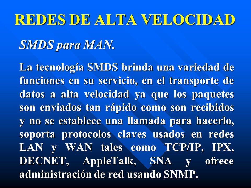 SMDS para MAN. SMDS para MAN. La tecnología SMDS brinda una variedad de funciones en su servicio, en el transporte de datos a alta velocidad ya que lo