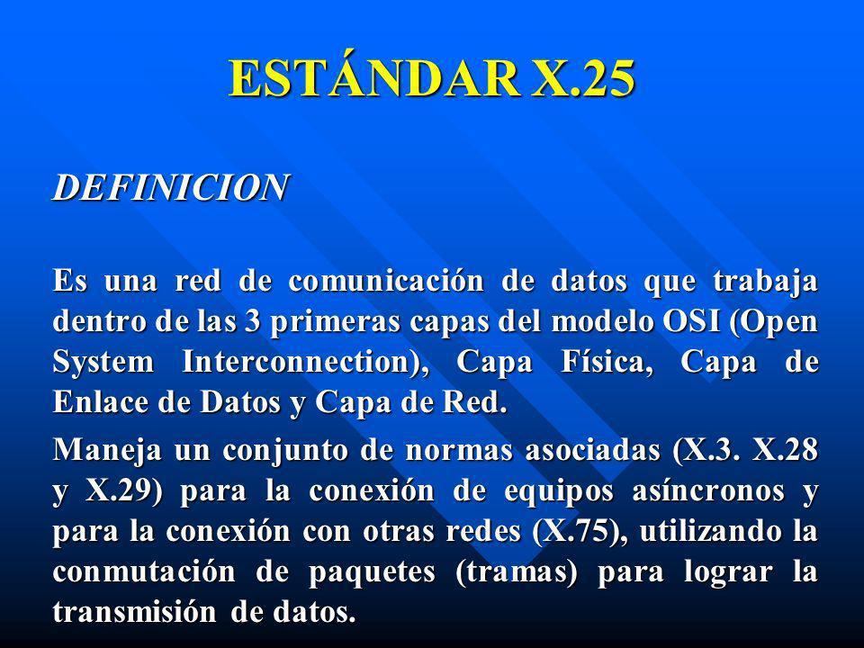ESTÁNDAR X.25 DEFINICION Es una red de comunicación de datos que trabaja dentro de las 3 primeras capas del modelo OSI (Open System Interconnection),