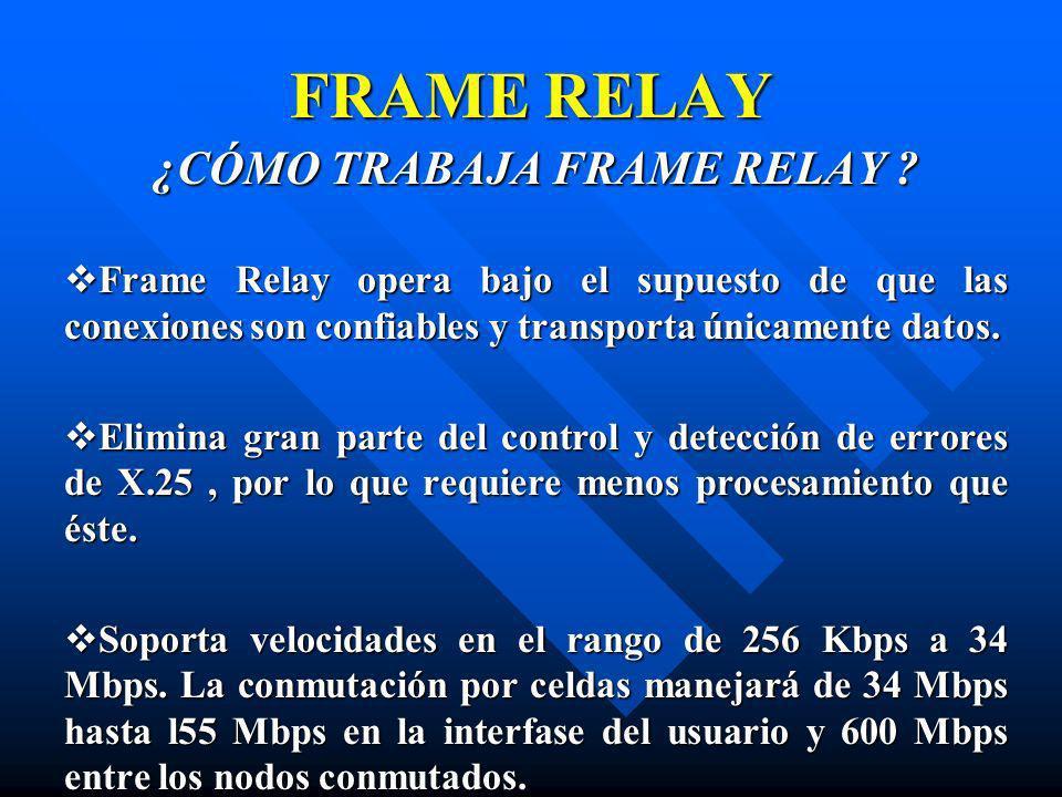 FRAME RELAY ¿CÓMO TRABAJA FRAME RELAY ? Frame Relay opera bajo el supuesto de que las conexiones son confiables y transporta únicamente datos. Frame R