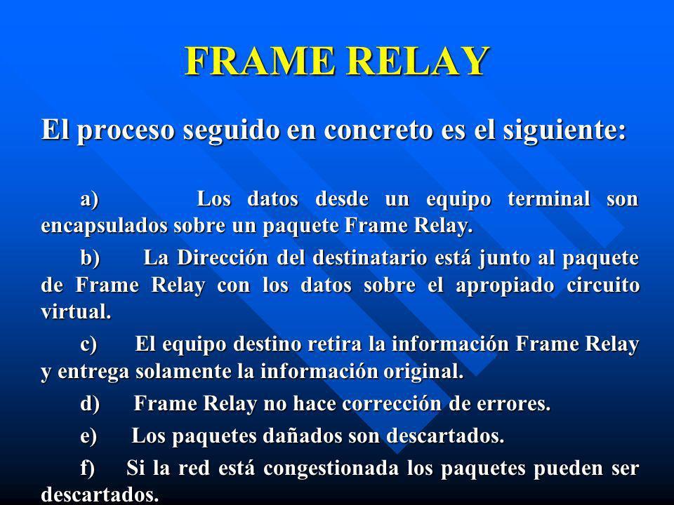 FRAME RELAY El proceso seguido en concreto es el siguiente: a) Los datos desde un equipo terminal son encapsulados sobre un paquete Frame Relay. b) La