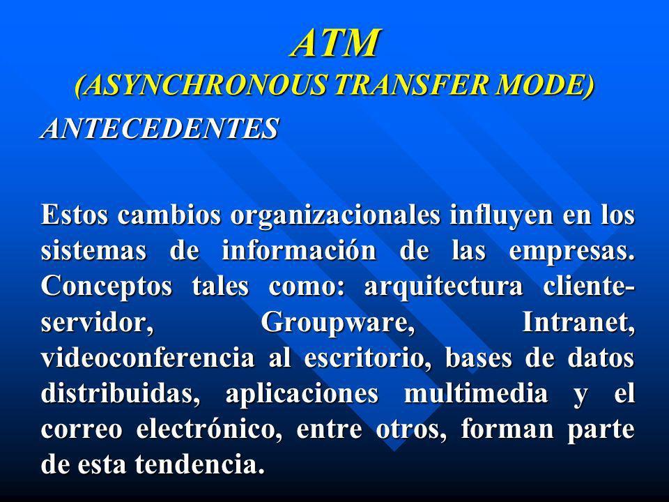 ATM (ASYNCHRONOUS TRANSFER MODE) ANTECEDENTES Estos cambios organizacionales influyen en los sistemas de información de las empresas. Conceptos tales