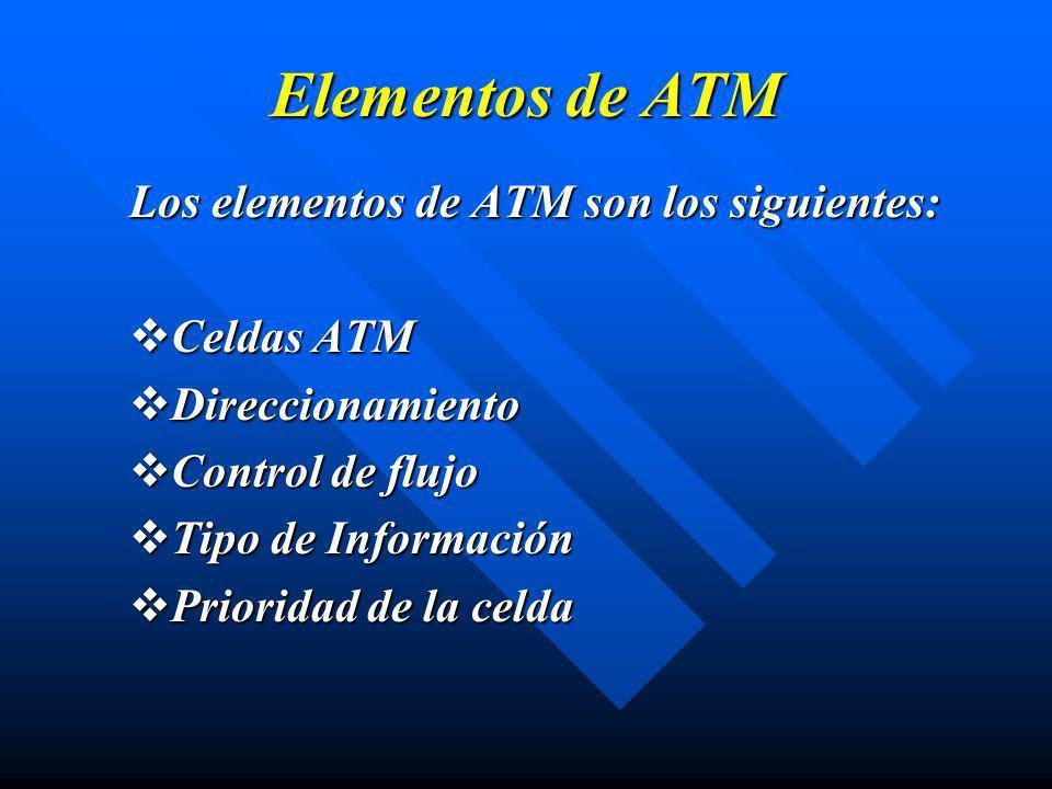Elementos de ATM Los elementos de ATM son los siguientes: Celdas ATM Celdas ATM Direccionamiento Direccionamiento Control de flujo Control de flujo Ti
