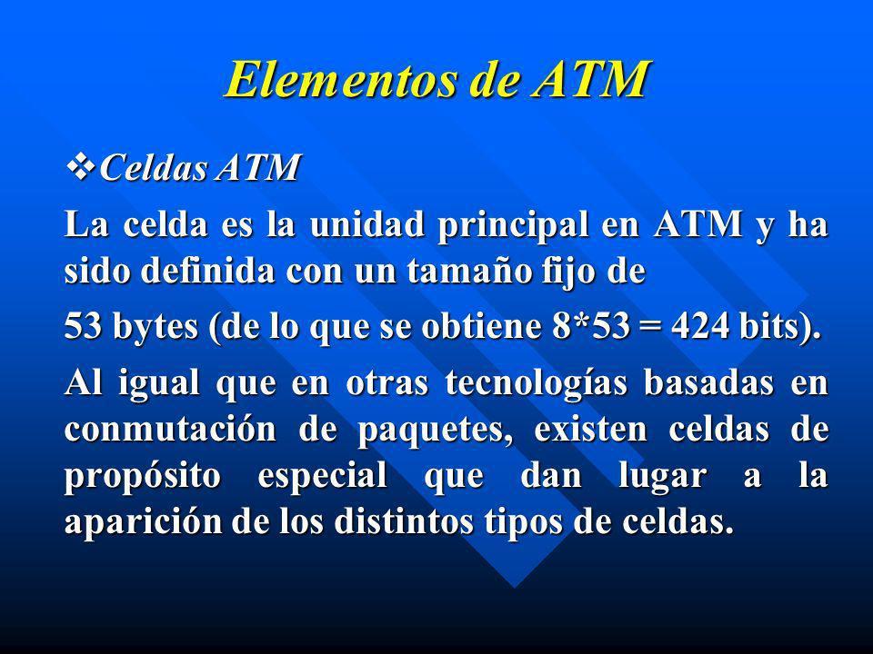 Elementos de ATM Celdas ATM Celdas ATM La celda es la unidad principal en ATM y ha sido definida con un tamaño fijo de 53 bytes (de lo que se obtiene