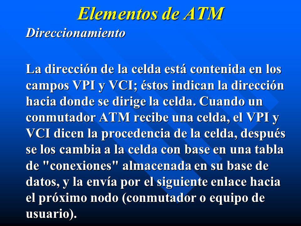 Elementos de ATM Direccionamiento La dirección de la celda está contenida en los campos VPI y VCI; éstos indican la dirección hacia donde se dirige la