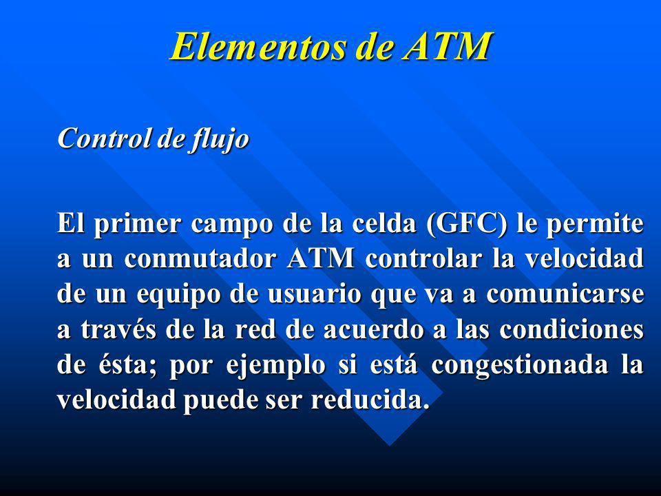 Elementos de ATM Control de flujo El primer campo de la celda (GFC) le permite a un conmutador ATM controlar la velocidad de un equipo de usuario que