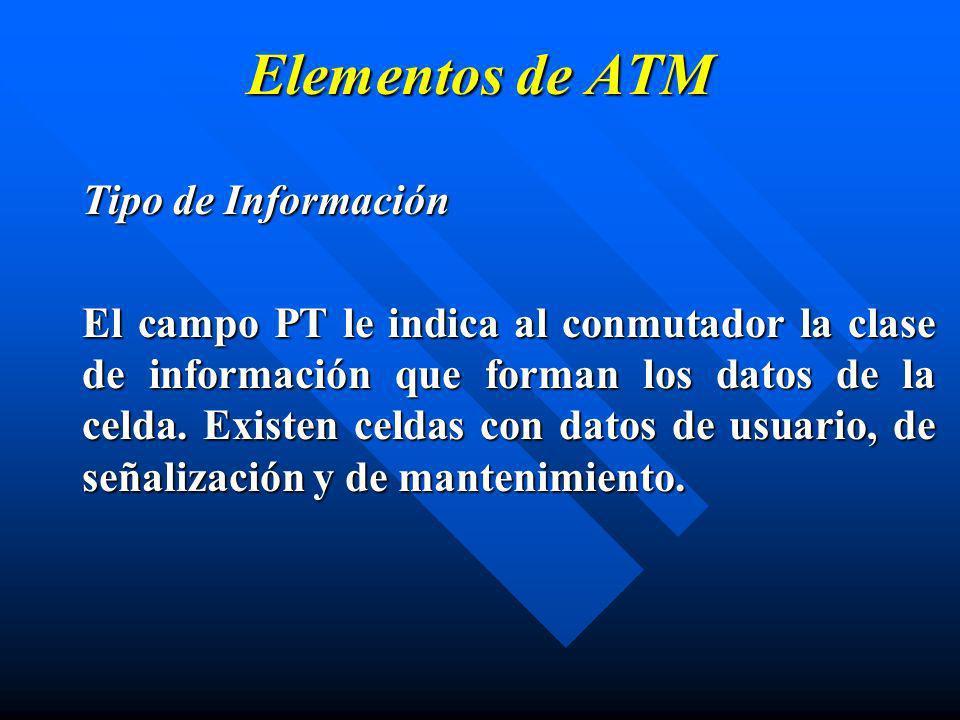Elementos de ATM Tipo de Información El campo PT le indica al conmutador la clase de información que forman los datos de la celda. Existen celdas con