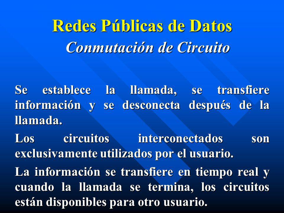 Conmutación de Circuito Se establece la llamada, se transfiere información y se desconecta después de la llamada. Los circuitos interconectados son ex