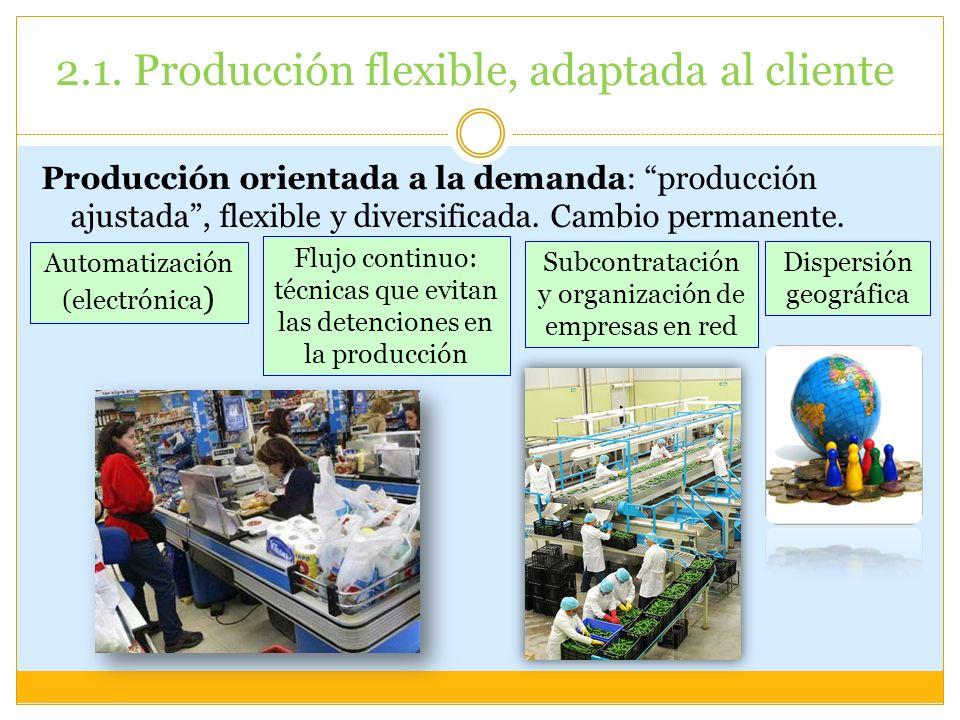 2.1. Producción flexible, adaptada al cliente Producción orientada a la demanda: producción ajustada, flexible y diversificada. Cambio permanente. Aut