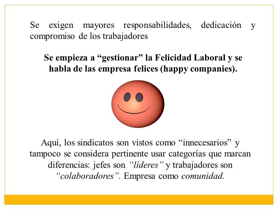 Se exigen mayores responsabilidades, dedicación y compromiso de los trabajadores Se empieza a gestionar la Felicidad Laboral y se habla de las empresa