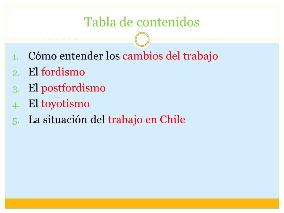 Tabla de contenidos 1. Cómo entender los cambios del trabajo 2. El fordismo 3. El postfordismo 4. El toyotismo 5. La situación del trabajo en Chile