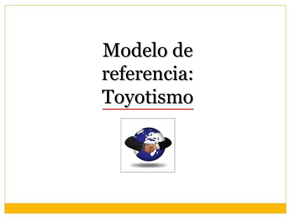 Modelo de referencia: Toyotismo