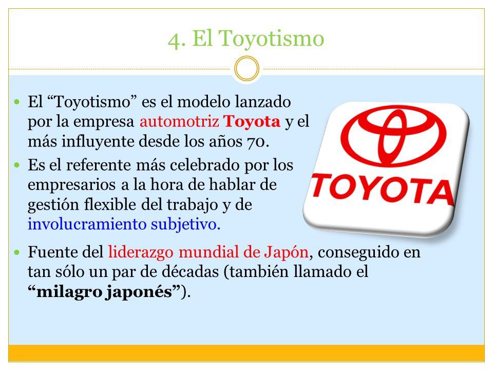 4. El Toyotismo El Toyotismo es el modelo lanzado por la empresa automotriz Toyota y el más influyente desde los años 70. Es el referente más celebrad